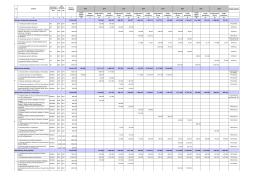 rozp. zak. środki własne Gminy środki zewnętrzne środki własne