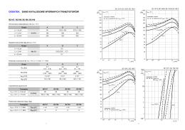 Dane katalogowe wybranych elementów do ćwiczeń rachunkowych