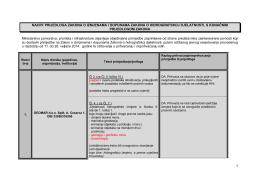 Primjedbe zainteresirane javnosti - Ministarstvo pomorstva, prometa
