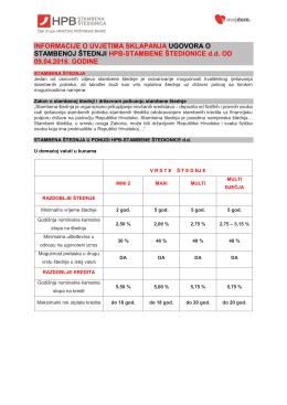 Informacije o uvjetima za sklapanje stambene štednje od 09. 04. 2016.