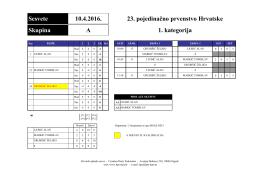 Sesvete 10.4.2016. 23. pojedinačno prvenstvo Hrvatske Skupina A