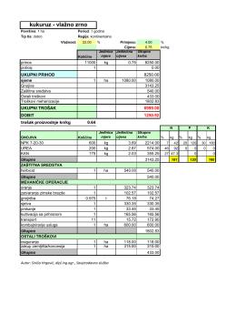 Kalkulacija proizvodnje kukuruza