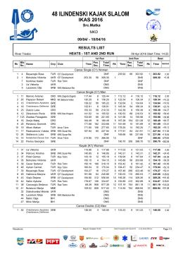48 ilindenski kajak slalom ikas 2016