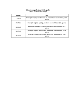 Kalendar događanja u 2016. godini Objave financijskih izvještaja