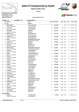 Italian F4 Championship by Abarth