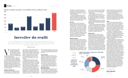 Innovation: Investice do realit