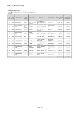 Příloha č. 3 k RM č.j. 12951/2016