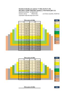 Kanálová tabulka pro pásmo 11 GHz (10,70
