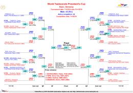 World Taekwondo President`s Cup