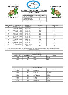 kesin liste - Dalyan Yüzme Yarışı