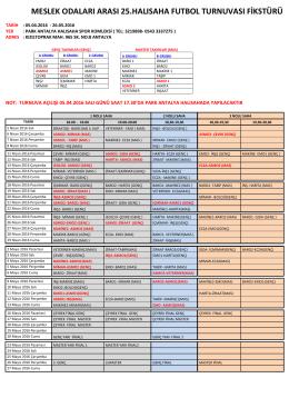 meslek odaları arası 25.halısaha futbol turnuvası