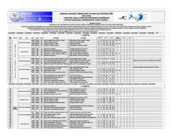 çankaya gençlik hizmetleri ve spor ilçe müdürlüğü 2015
