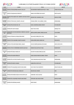 safir kreş ve gündüz bakımevi nisan ayı yemek listesi
