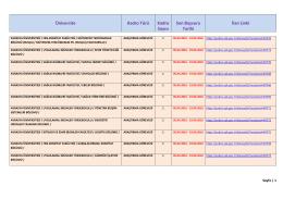 Avrasya Üniversitesi Araştırma Görevlisi Alım İlanı