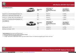 Alfa Romeo 2016 MY Fiyat Listesi Alfa Romeo Giulietta