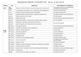 PROGRAM DRZWI OTWARTYCH GiLA, 9.04.2016