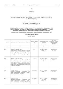 Komunikat Komisji w ramach wdrażania dyrektywy 94/9/WE