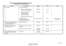 Kalendarz imprez programowych Związku OSP RP na 2016 rok