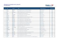 Olimpiada Przedsiębiorczości, edycja XI Lista finalistów