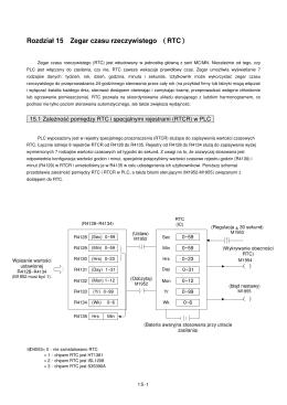 Rozdział 15 Zegar czasu rzeczywistego (RTC)