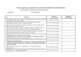 Tematy prac dyplomowych GIK