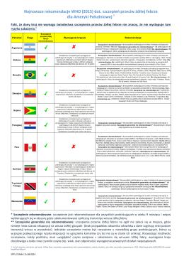 Najnowsze rekomendacje WHO (2015) dot. szczepień przeciw żółtej