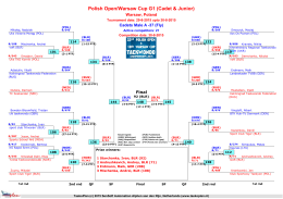 Polish Open/Warsaw Cup G1 (Cadet & Junior)
