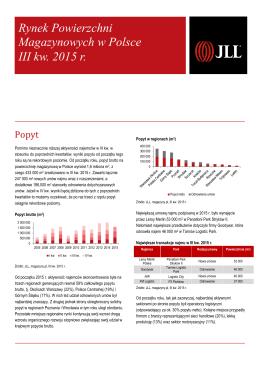 Rynek Powierzchni Magazynowych w Polsce III kw