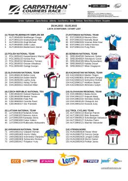 Lista zgłoszeń KWK 2015 - Carpathian Couriers Race 2015