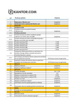 Tabela opłat i prowizji