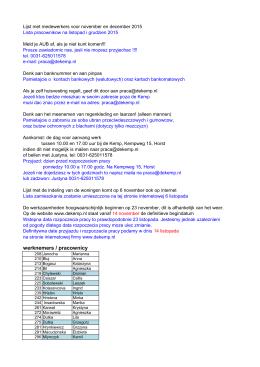 Lista pracownikow na listopad i grudzien 2015