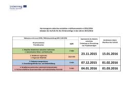 Zeitplan der Aufrufe und die Aufteilung der Mittelaustattung