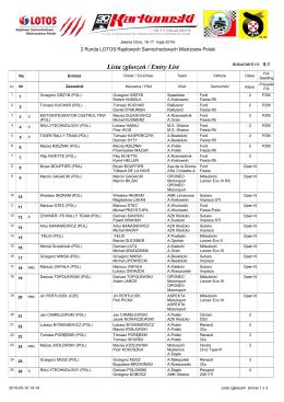 Lista zgłoszeń / Entry List