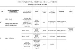 Lista podręczników kl. 2 - I Liceum Ogólnokształcące