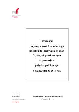 Wykaz organizacji pożytku publicznego, które w 2015 otrzymały