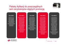 Pakiety Aplikacji do poszczególnych serii oscyloskopów objętych