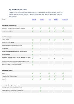 Pięć modułów Axence nVision Tabela poniżej porównuje
