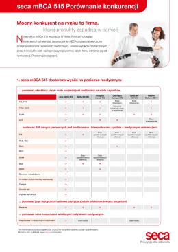 Seca mBCA porównanie z konkurencyjnymi analizatorami