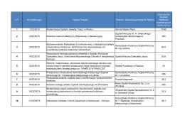 Wykaz planowanych przedsięwzięć PPP zakwalifikowanych do