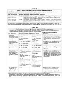 Kompatybilność elektromagnetyczna Norma EN 60601