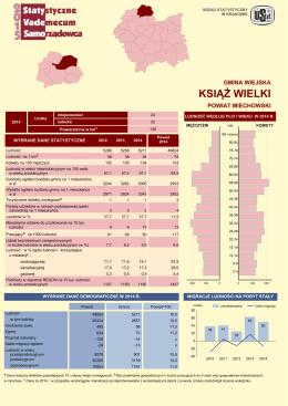 KSIĄŻ WIELKI - Urząd Statystyczny w Krakowie