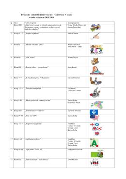 Programy autorskie i innowacyjne realizowane w szkole w roku
