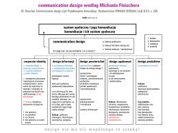 Pobierz: communication design według Michaela Fleischera