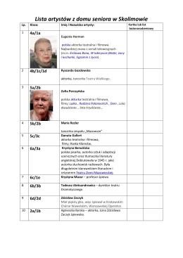 Lista artystów z domu seniora w Skolimowie