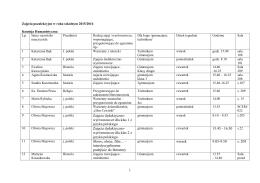 lista zajęć pozalekcyjnych w roku szkolnym 2015/2016