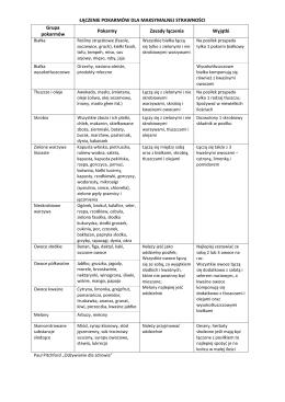 pobierz plan A w formie tabeli