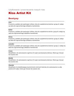 Kiss Artist Kit