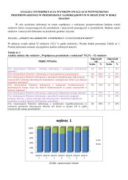 analiza i interpretacja wyników ewaluacji wewnętrznej