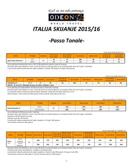 italija skijanje 2015/16