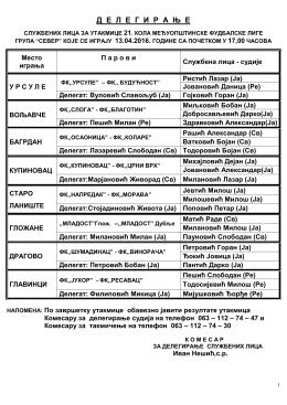 Međuopštinska liga - fudbalski savez pomoravskog okruga